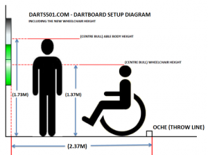 Explanation Paradarts